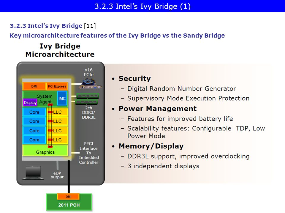 3.2.3 Intel's Ivy Bridge (1) 3.2.3 Intel's Ivy Bridge [11]